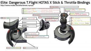 HOTAS X layout